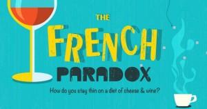 FrenchParadox
