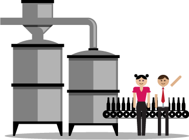 What is a Craft Brewer?